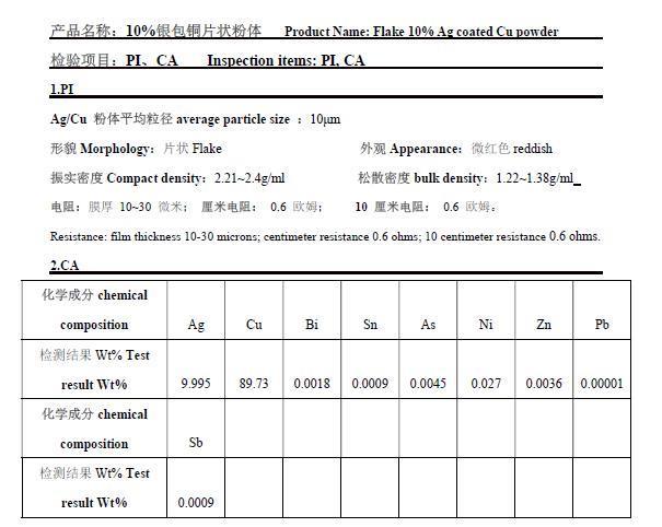 Silver coated copper powder Data